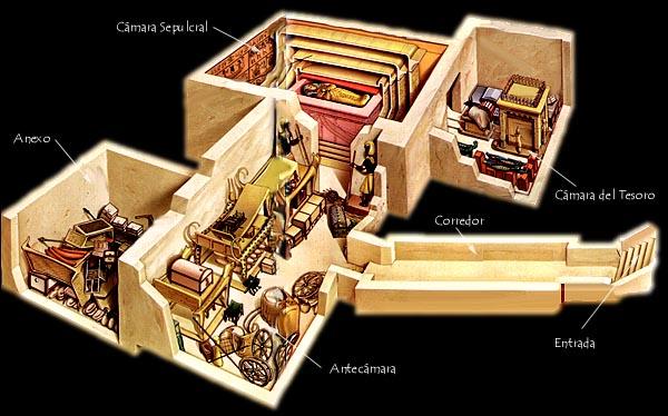 Reconstrucción de cómo debió ser la tumba de Tutankhamon