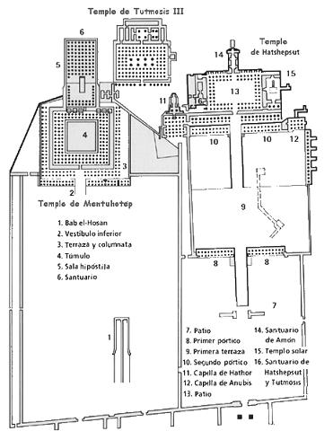 Planta de los complejos funerarios de Deir el Bahari, incluido el de Mentuhotep II