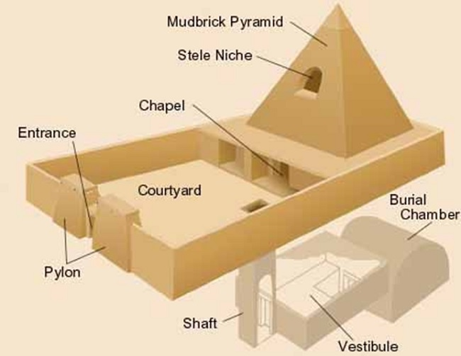 Estructura de una tumba de Deir el-Medina
