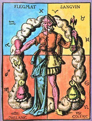Grabado que representa los cuatro humores, ejemplo de la medicina hipocrática