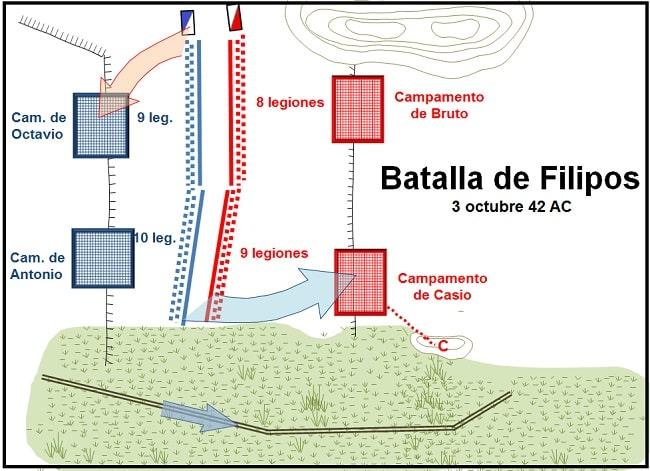 Esquema y movimientos de la primera batalla de Filipos (42 a.C.)