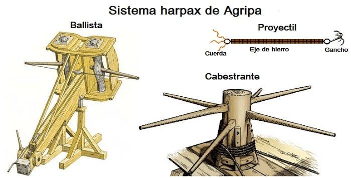 Posible reconstrucción del sistema harpax de Agripa usado en la batalla de Nauloco en el año 36 a.C.